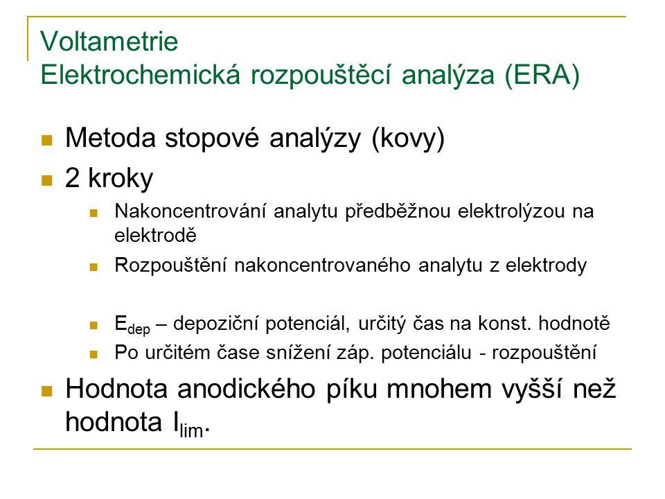 Voltametrie Elektrochemická rozpouštěcí analýza (ERA)