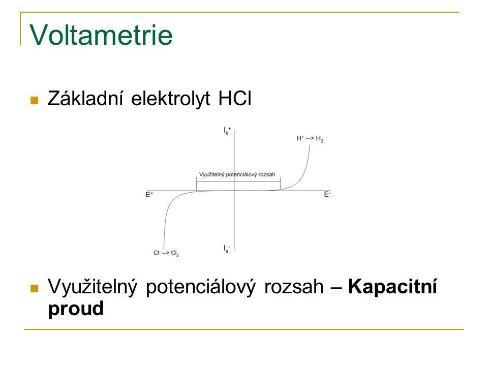 Voltametrie Základní elektrolyt HCl