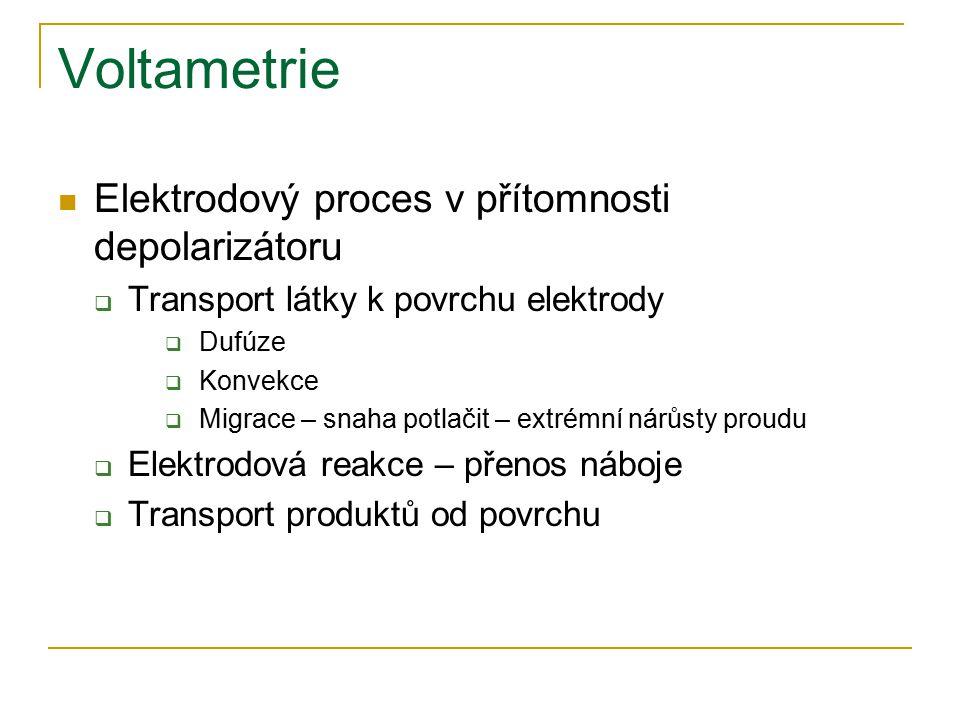 Voltametrie Elektrodový proces v přítomnosti depolarizátoru