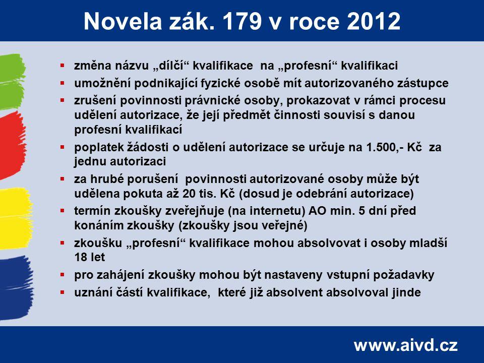 """Novela zák. 179 v roce 2012 změna názvu """"dílčí kvalifikace na """"profesní kvalifikaci."""
