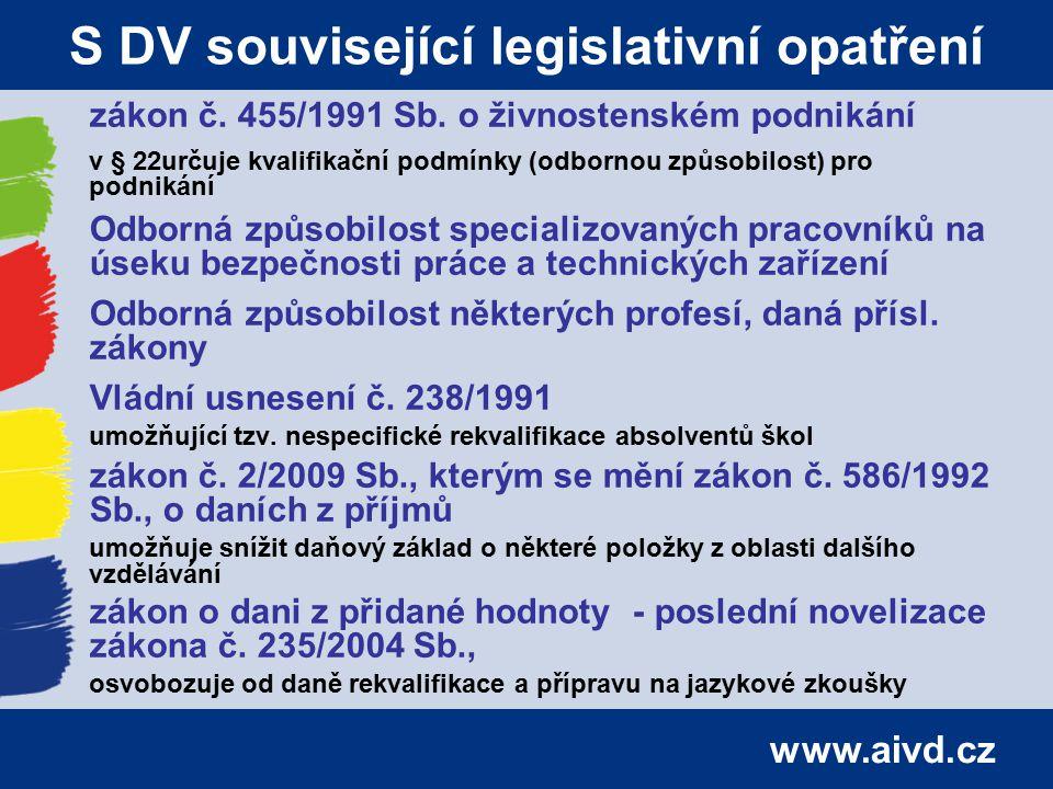 S DV související legislativní opatření