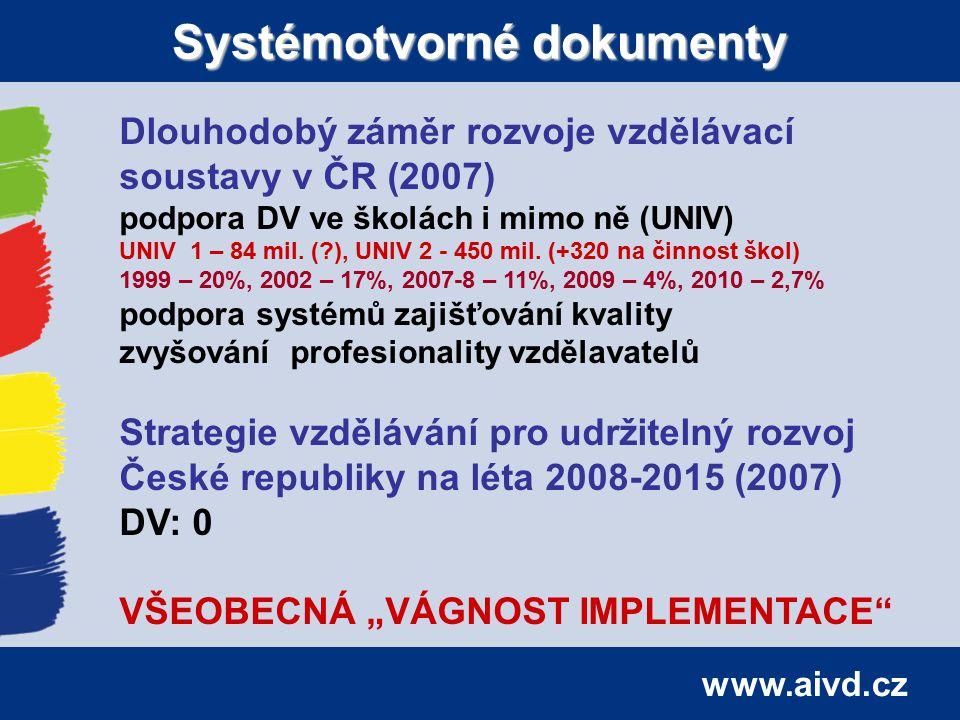 Systémotvorné dokumenty
