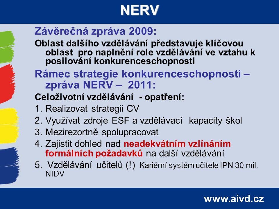 NERV Závěrečná zpráva 2009: