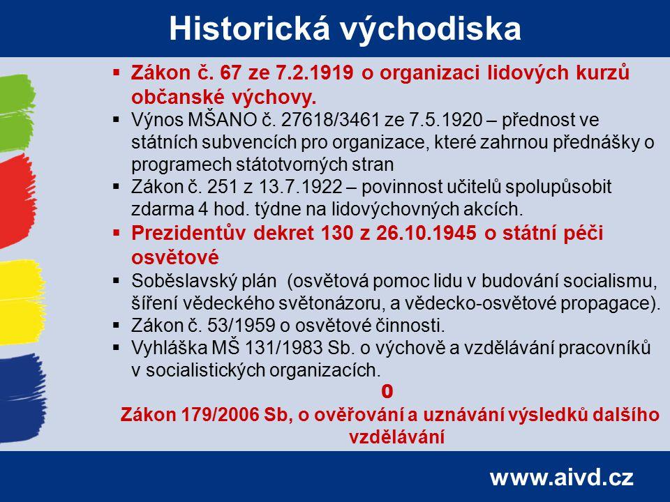 Historická východiska