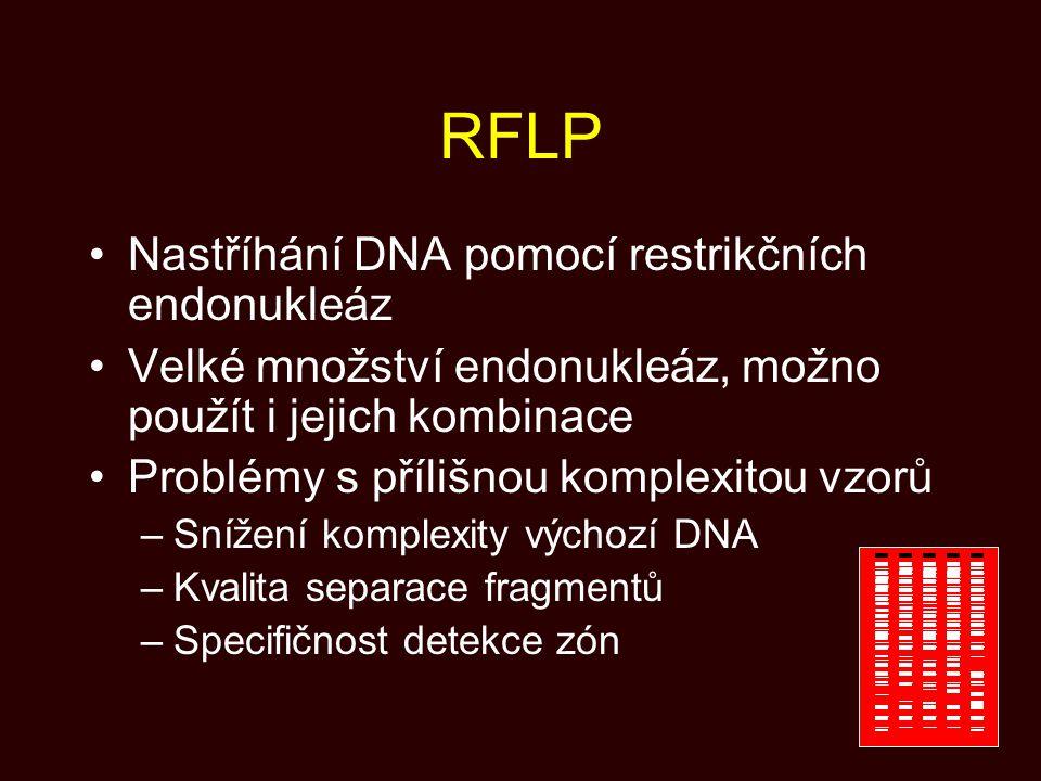 RFLP Nastříhání DNA pomocí restrikčních endonukleáz
