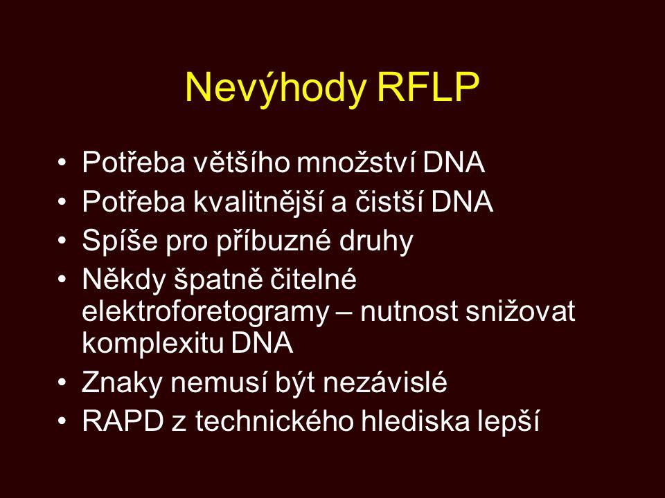 Nevýhody RFLP Potřeba většího množství DNA