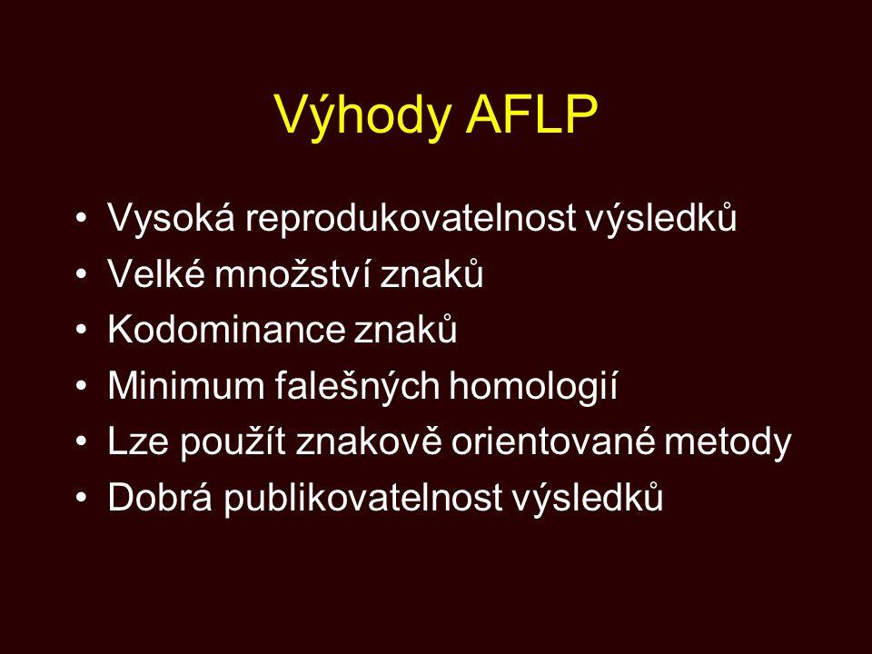 Výhody AFLP Vysoká reprodukovatelnost výsledků Velké množství znaků