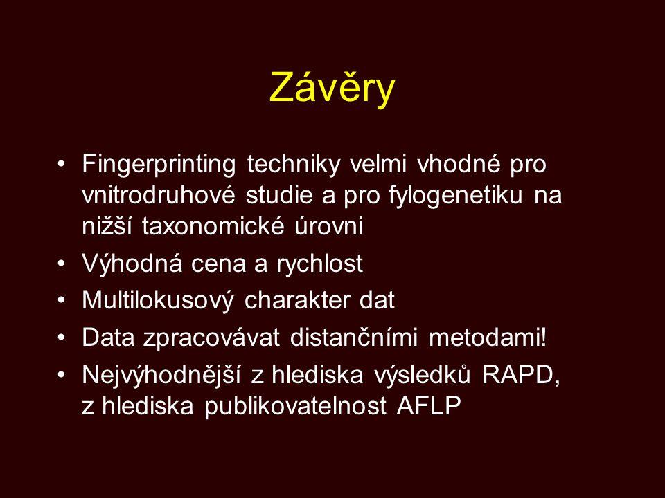 Závěry Fingerprinting techniky velmi vhodné pro vnitrodruhové studie a pro fylogenetiku na nižší taxonomické úrovni.