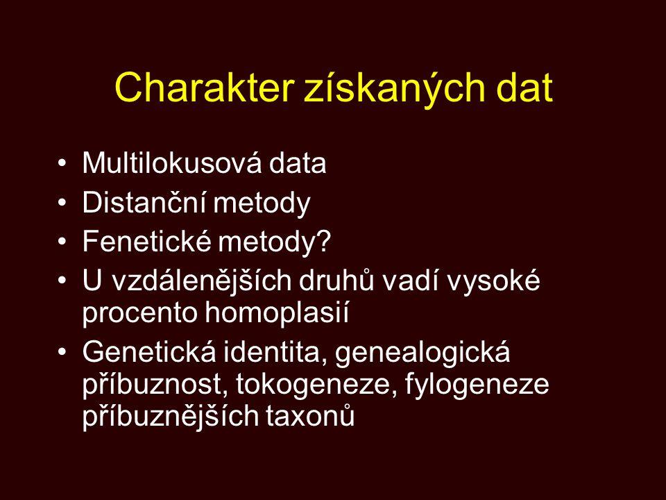 Charakter získaných dat