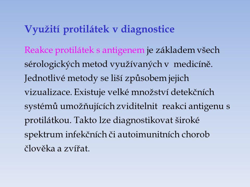 Využití protilátek v diagnostice