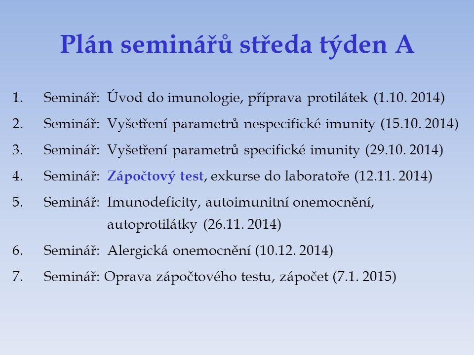 Plán seminářů středa týden A
