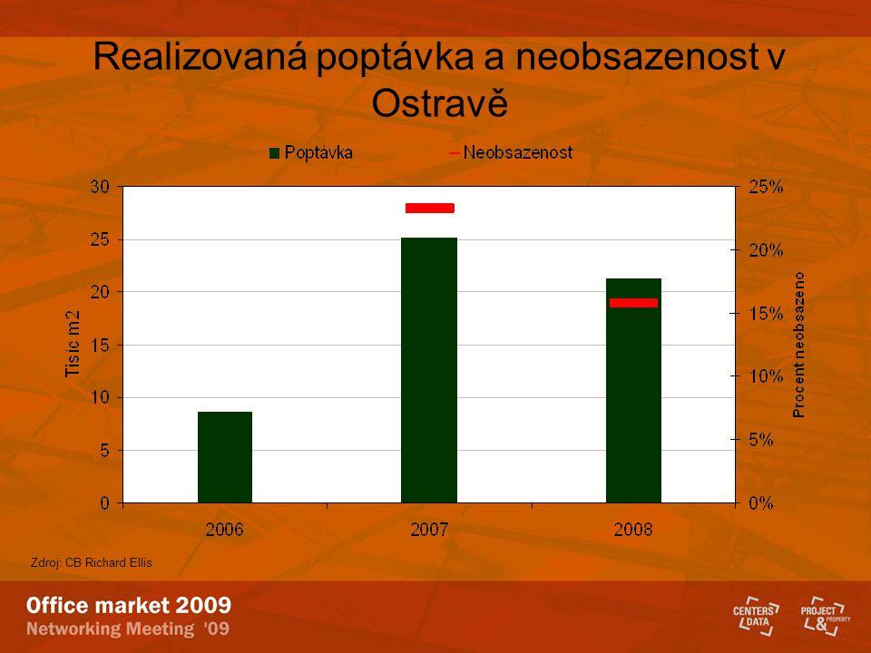 Realizovaná poptávka a neobsazenost v Ostravě