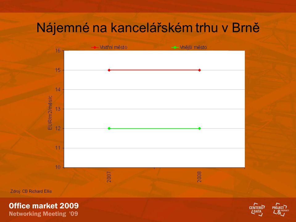 Nájemné na kancelářském trhu v Brně