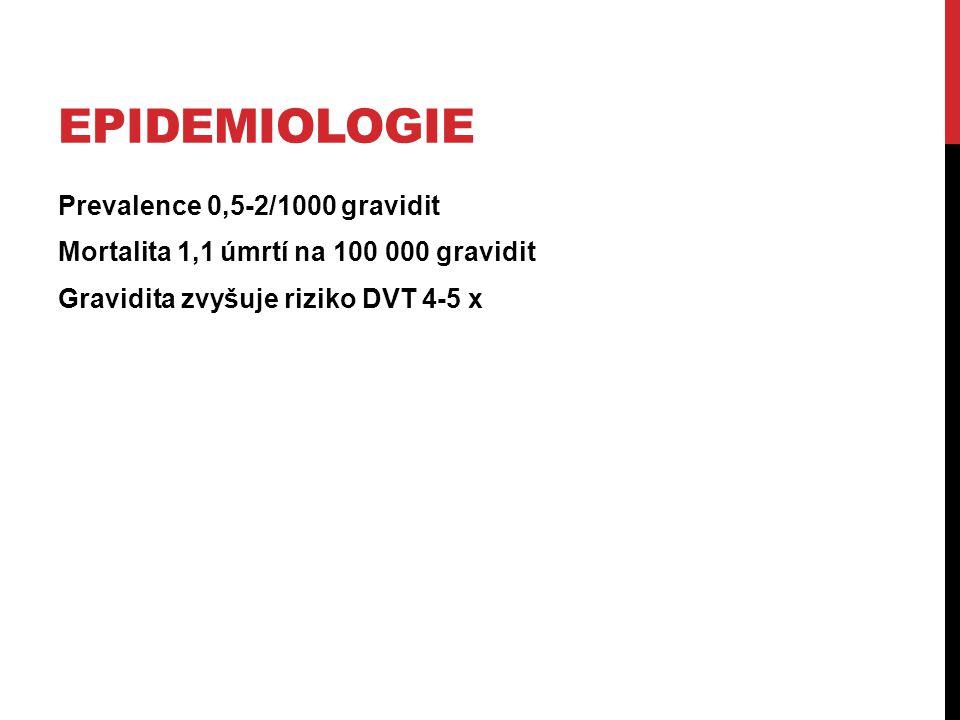 Epidemiologie Prevalence 0,5-2/1000 gravidit Mortalita 1,1 úmrtí na 100 000 gravidit Gravidita zvyšuje riziko DVT 4-5 x