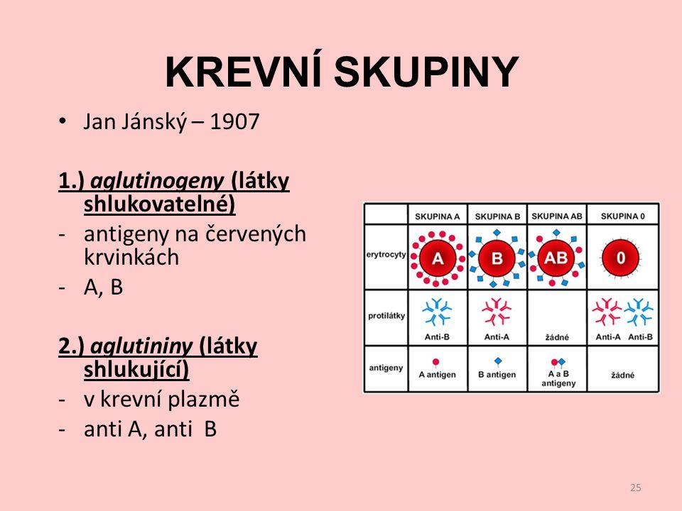 KREVNÍ SKUPINY Jan Jánský – 1907
