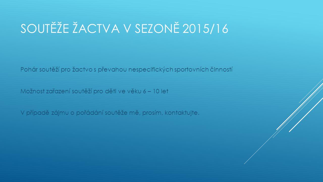 Soutěže žactva v sezoně 2015/16
