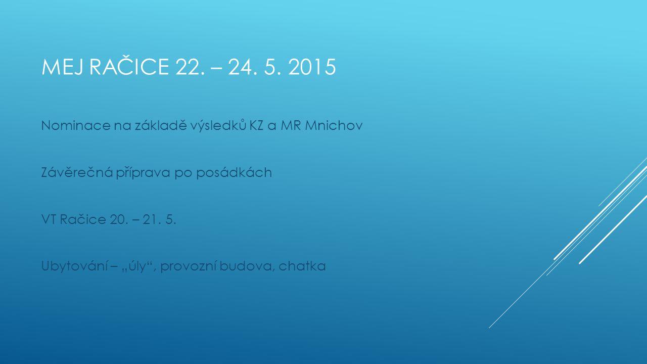 MEJ račice 22. – 24. 5. 2015 Nominace na základě výsledků KZ a MR Mnichov. Závěrečná příprava po posádkách.