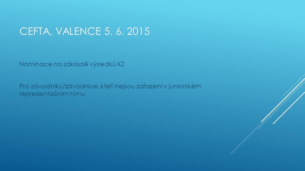 CEFTA, Valence 5. 6. 2015 Nominace na základě výsledků KZ