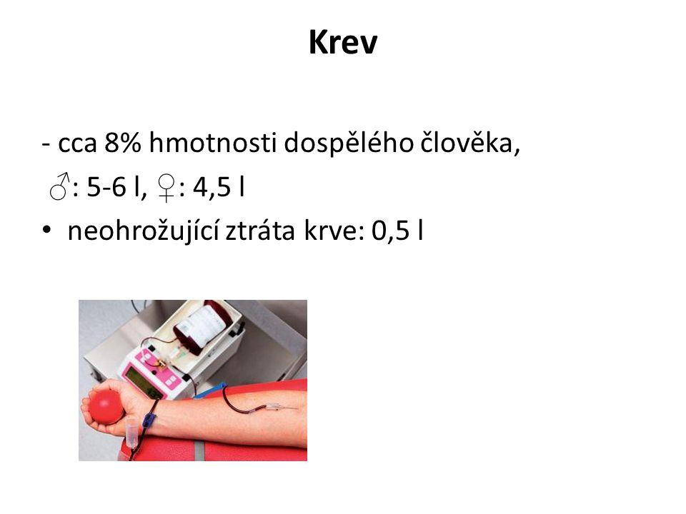 Krev - cca 8% hmotnosti dospělého člověka, ♂: 5-6 l, ♀: 4,5 l