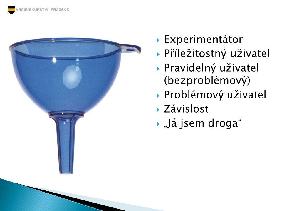 Experimentátor Příležitostný uživatel. Pravidelný uživatel (bezproblémový) Problémový uživatel. Závislost.