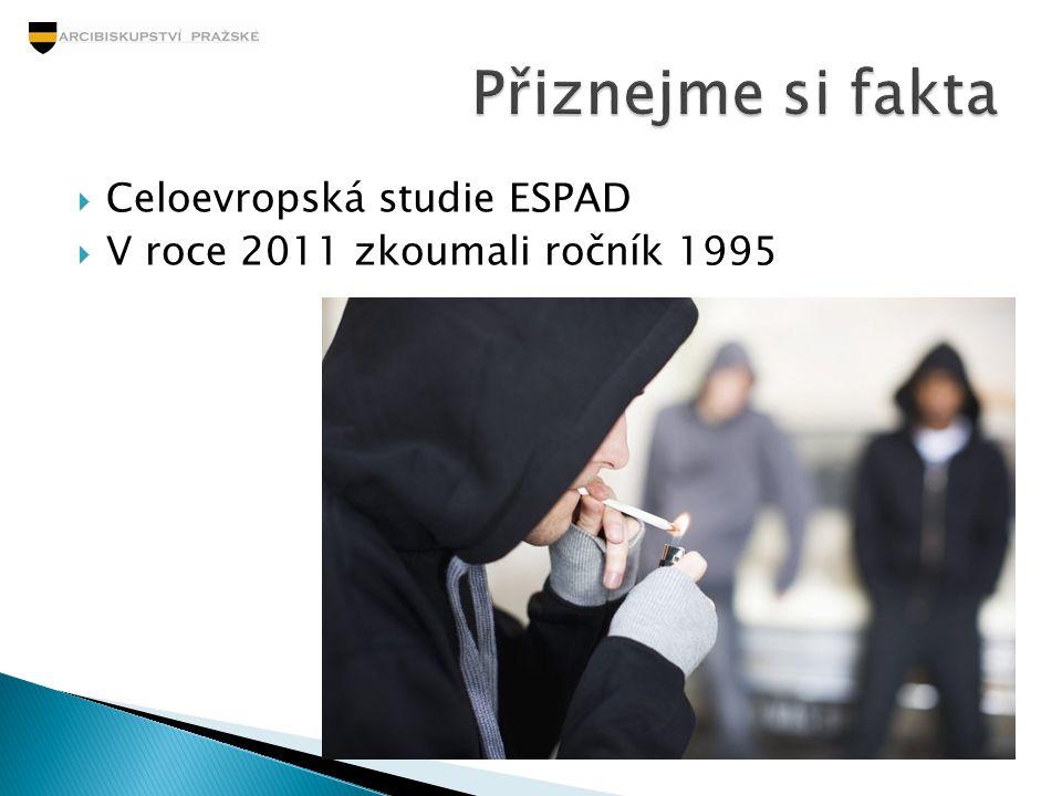 Přiznejme si fakta Celoevropská studie ESPAD