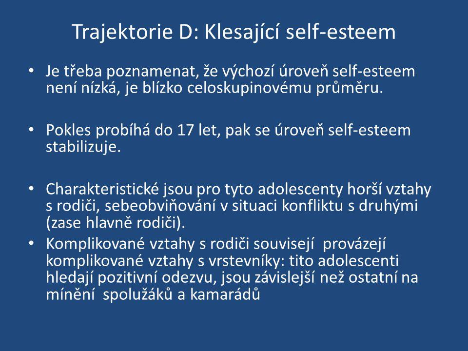 Trajektorie D: Klesající self-esteem