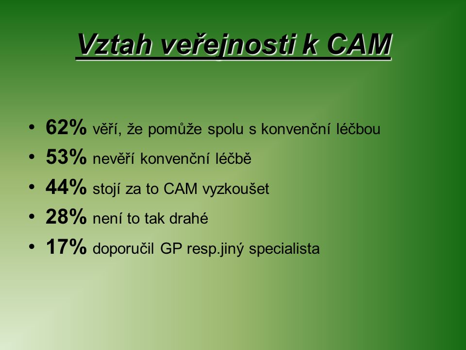 Vztah veřejnosti k CAM 62% věří, že pomůže spolu s konvenční léčbou