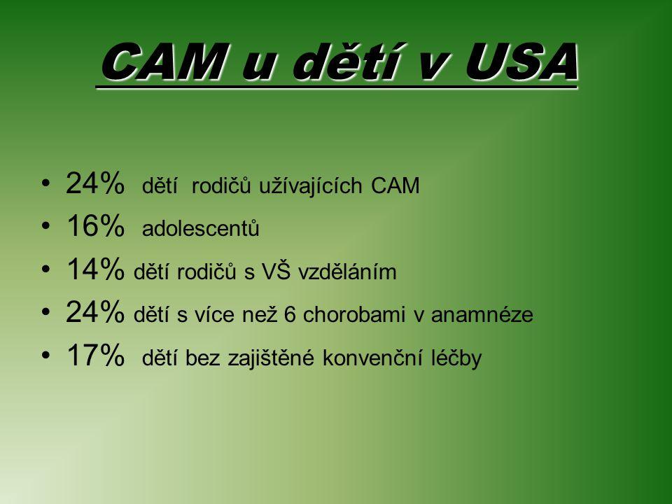 CAM u dětí v USA 24% dětí rodičů užívajících CAM 16% adolescentů