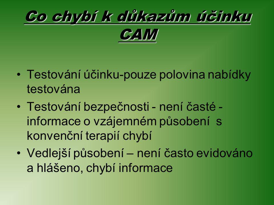 Co chybí k důkazům účinku CAM