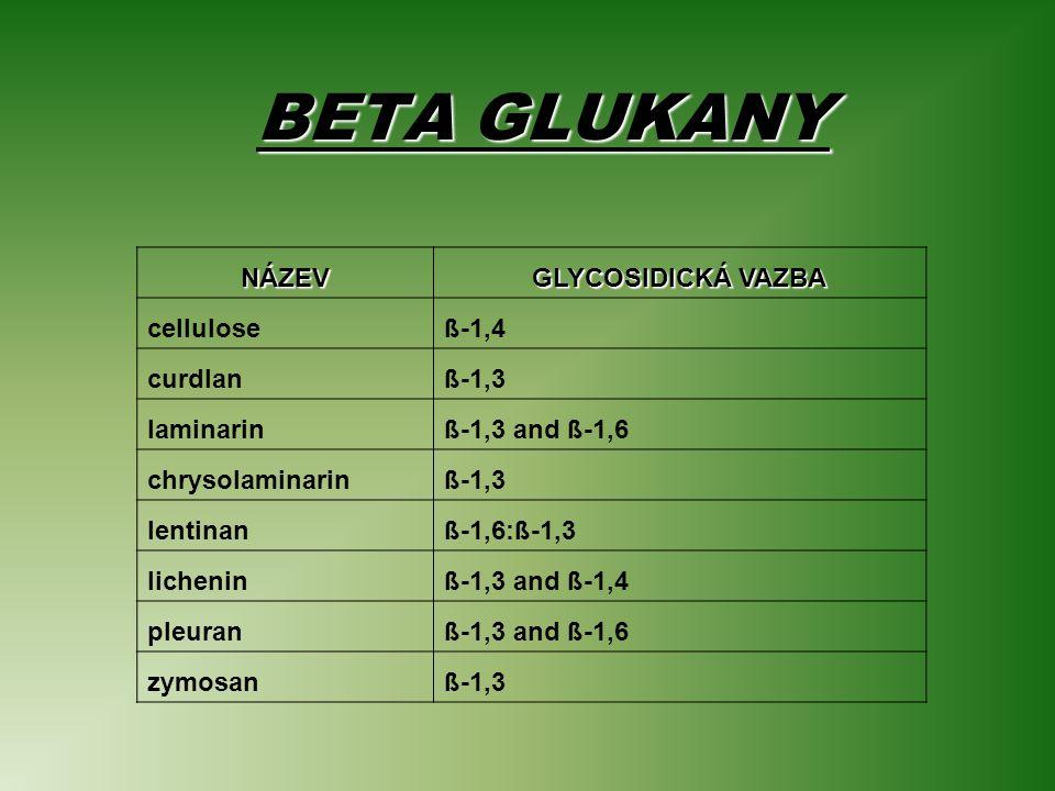 BETA GLUKANY NÁZEV GLYCOSIDICKÁ VAZBA cellulose ß-1,4 curdlan ß-1,3
