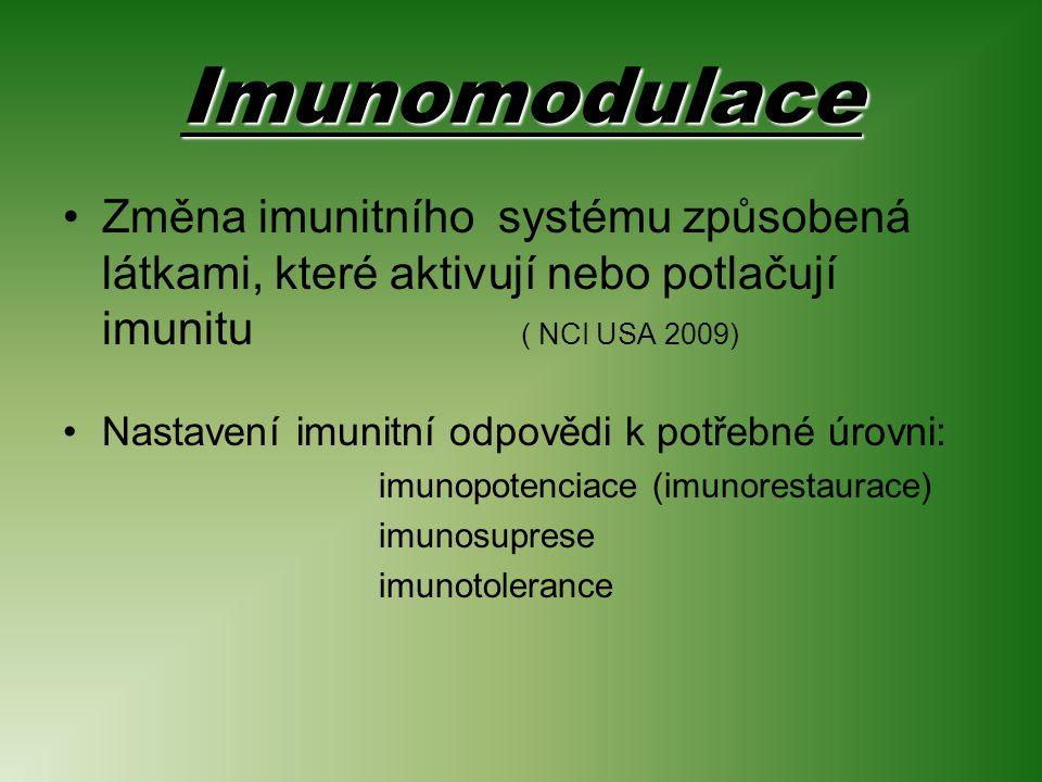 Imunomodulace Změna imunitního systému způsobená látkami, které aktivují nebo potlačují imunitu ( NCI USA 2009)