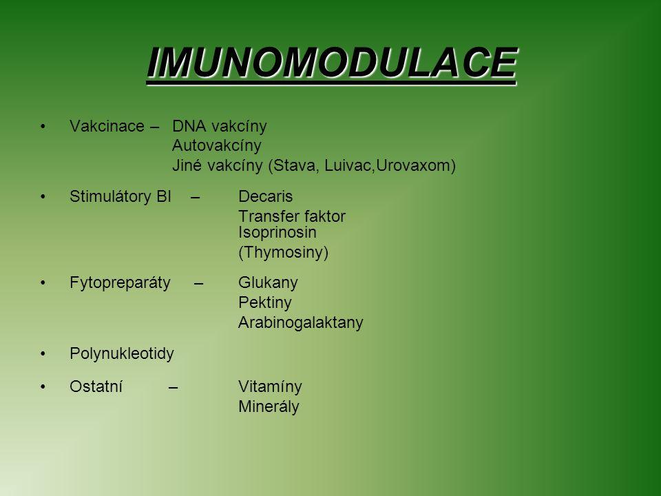 IMUNOMODULACE Vakcinace – DNA vakcíny Autovakcíny