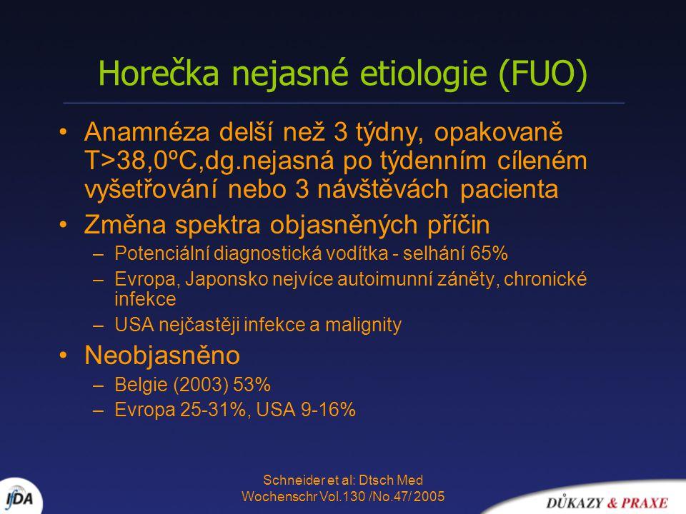 Horečka nejasné etiologie (FUO)