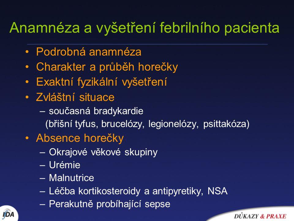 Anamnéza a vyšetření febrilního pacienta