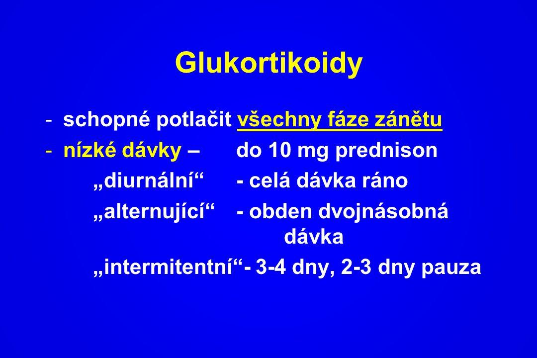 Glukortikoidy schopné potlačit všechny fáze zánětu