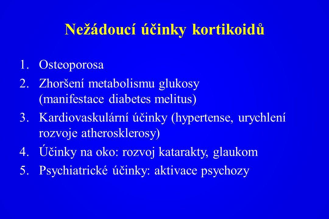 Nežádoucí účinky kortikoidů