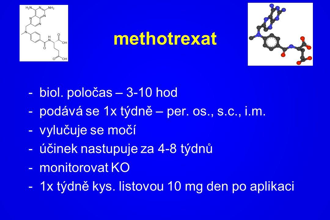 methotrexat biol. poločas – 3-10 hod