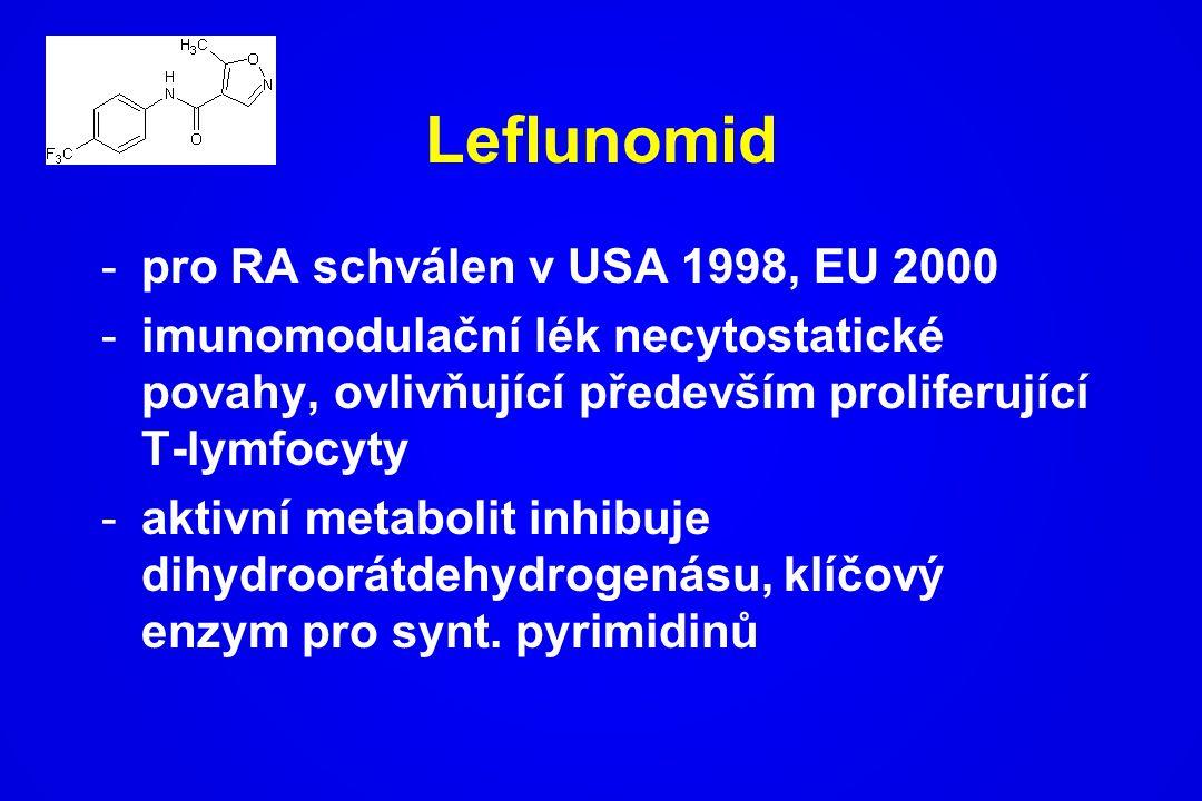 Leflunomid pro RA schválen v USA 1998, EU 2000