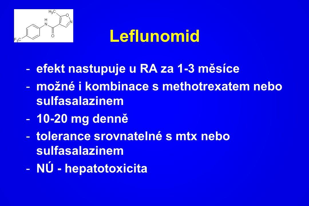 Leflunomid efekt nastupuje u RA za 1-3 měsíce