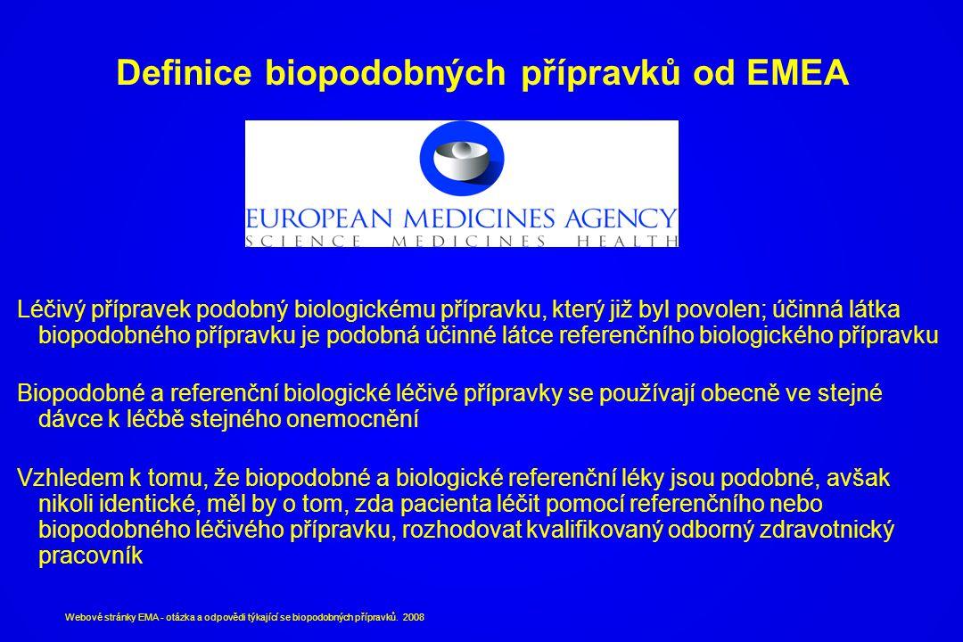 Definice biopodobných přípravků od EMEA