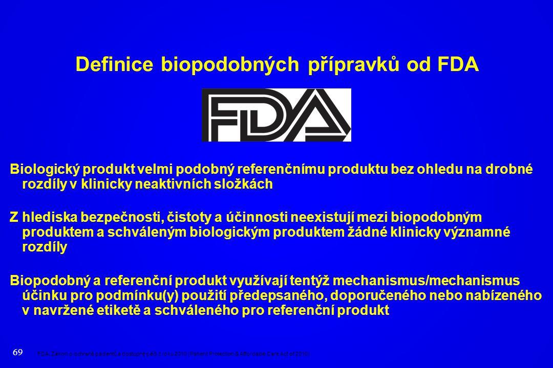 Definice biopodobných přípravků od FDA