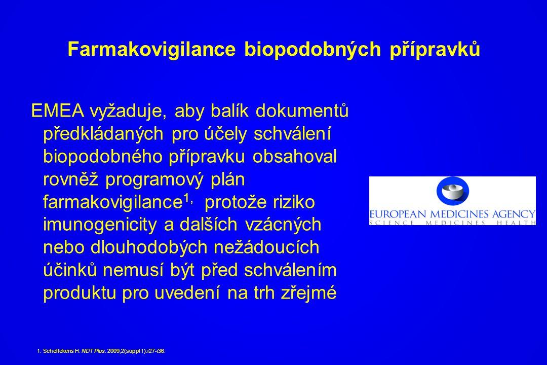 Farmakovigilance biopodobných přípravků