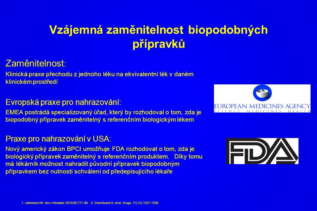 Vzájemná zaměnitelnost biopodobných přípravků