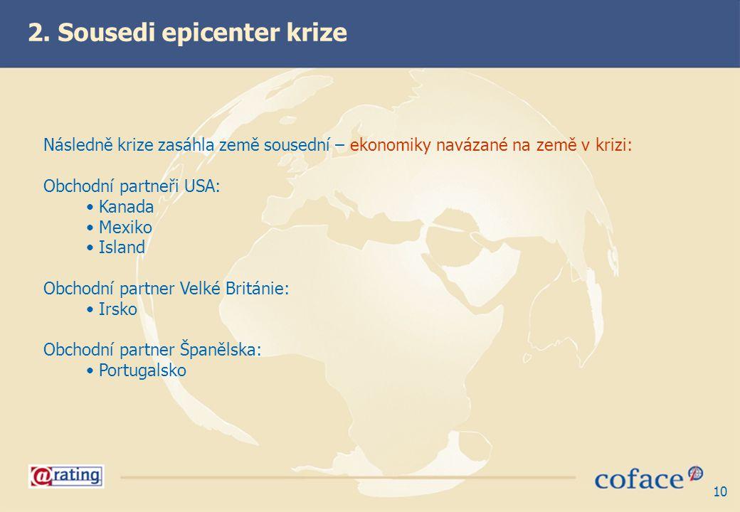 2. Sousedi epicenter krize