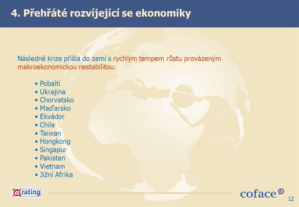 4. Přehřáté rozvíjející se ekonomiky