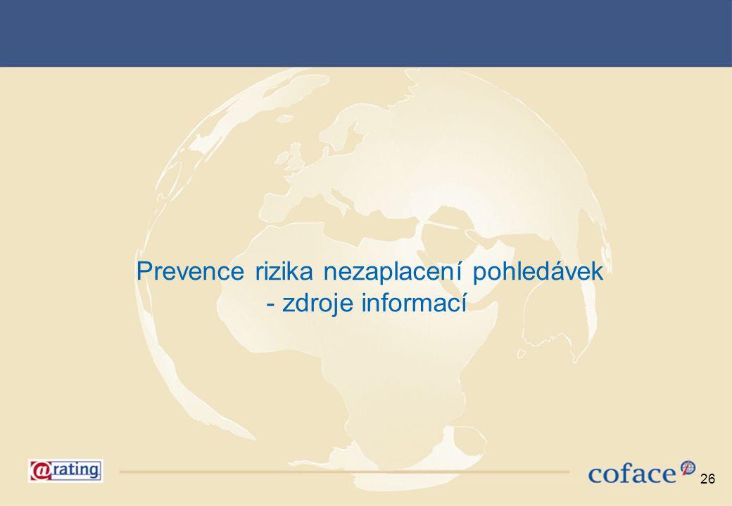 Prevence rizika nezaplacení pohledávek