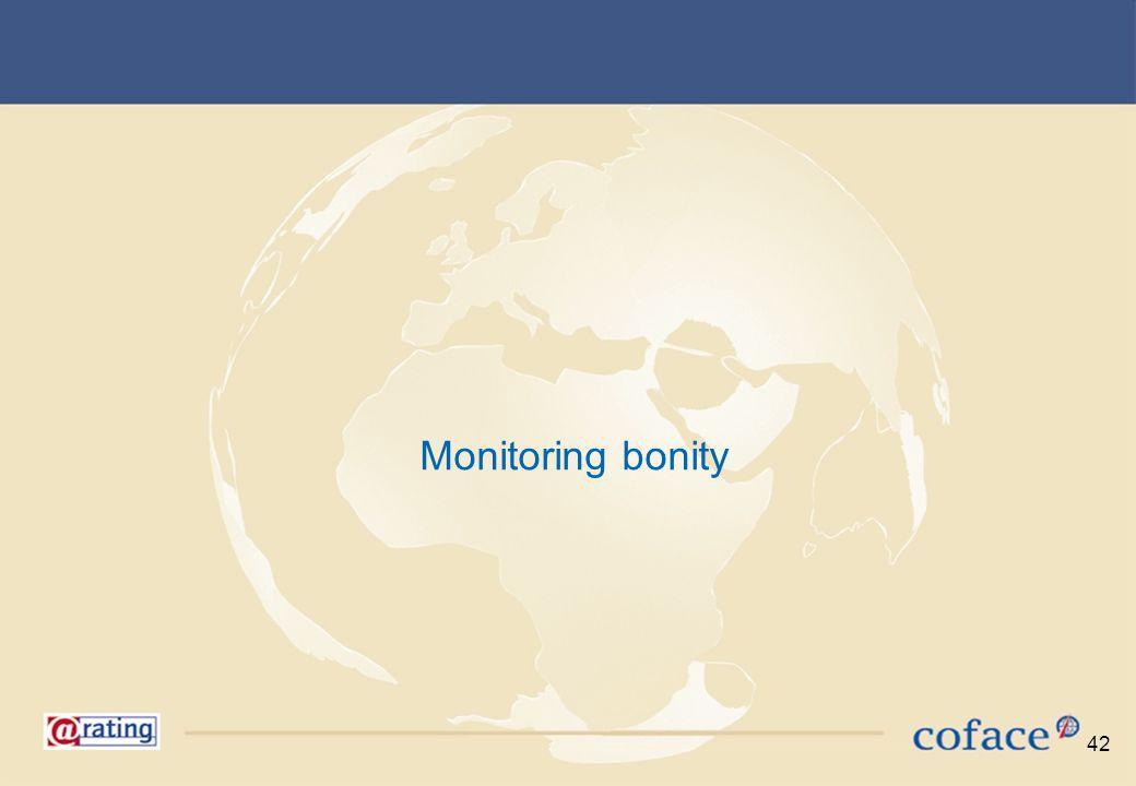 Monitoring bonity