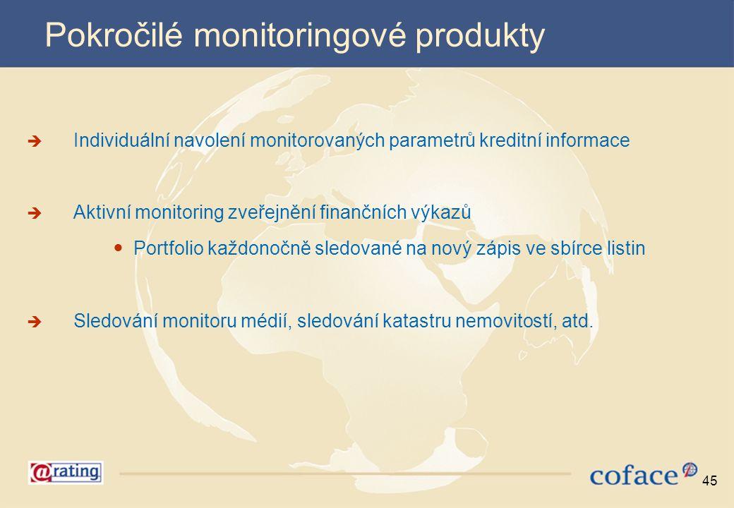 Pokročilé monitoringové produkty