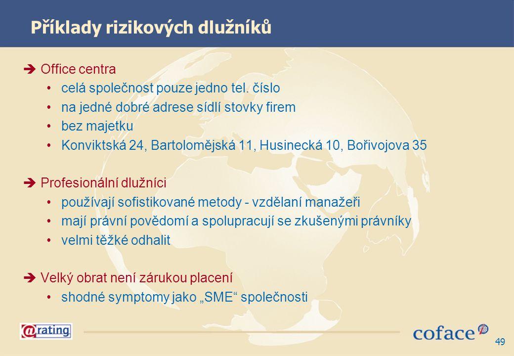 Příklady rizikových dlužníků