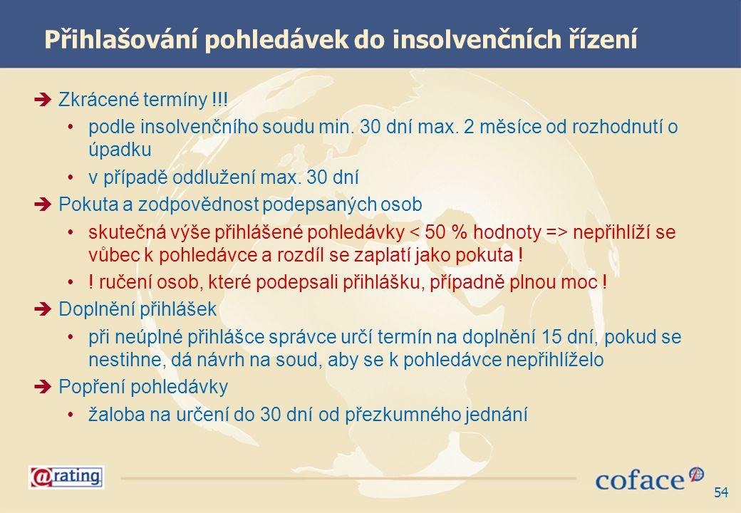 Přihlašování pohledávek do insolvenčních řízení